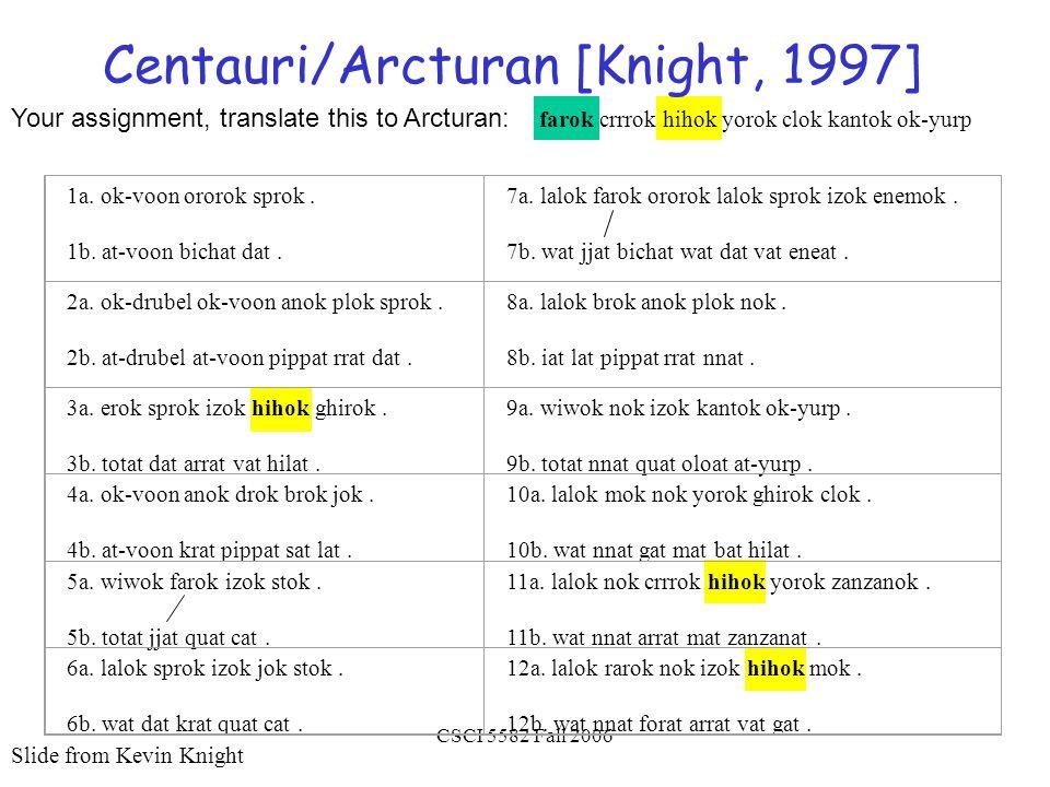 CSCI 5582 Fall 2006 Centauri/Arcturan [Knight, 1997] 1a. ok-voon ororok sprok. 1b. at-voon bichat dat. 7a. lalok farok ororok lalok sprok izok enemok.