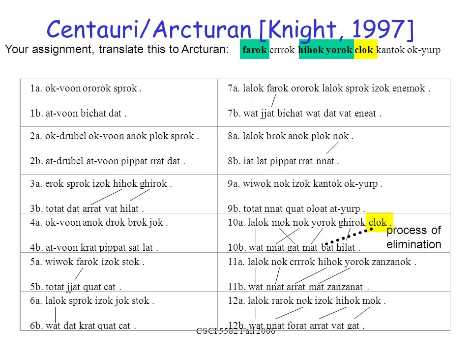 CSCI 5582 Fall 2006 Centauri/Arcturan [Knight, 1997] 1a.