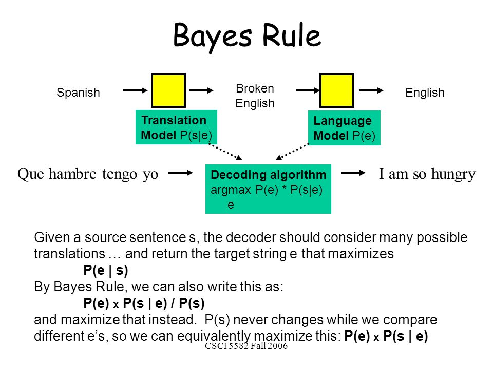 CSCI 5582 Fall 2006 Bayes Rule Spanish Broken English Que hambre tengo yoI am so hungry Translation Model P(s|e) Language Model P(e) Decoding algorithm argmax P(e) * P(s|e) e Given a source sentence s, the decoder should consider many possible translations … and return the target string e that maximizes P(e | s) By Bayes Rule, we can also write this as: P(e) x P(s | e) / P(s) and maximize that instead.