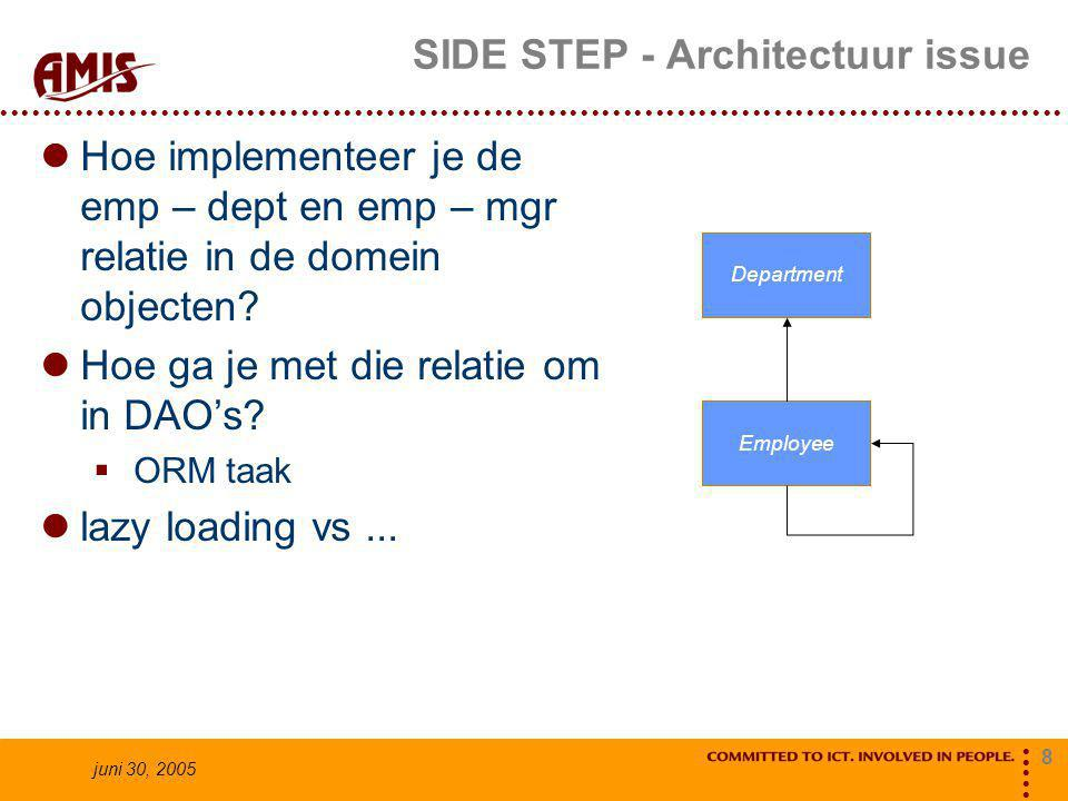 8 juni 30, 2005 SIDE STEP - Architectuur issue Hoe implementeer je de emp – dept en emp – mgr relatie in de domein objecten.