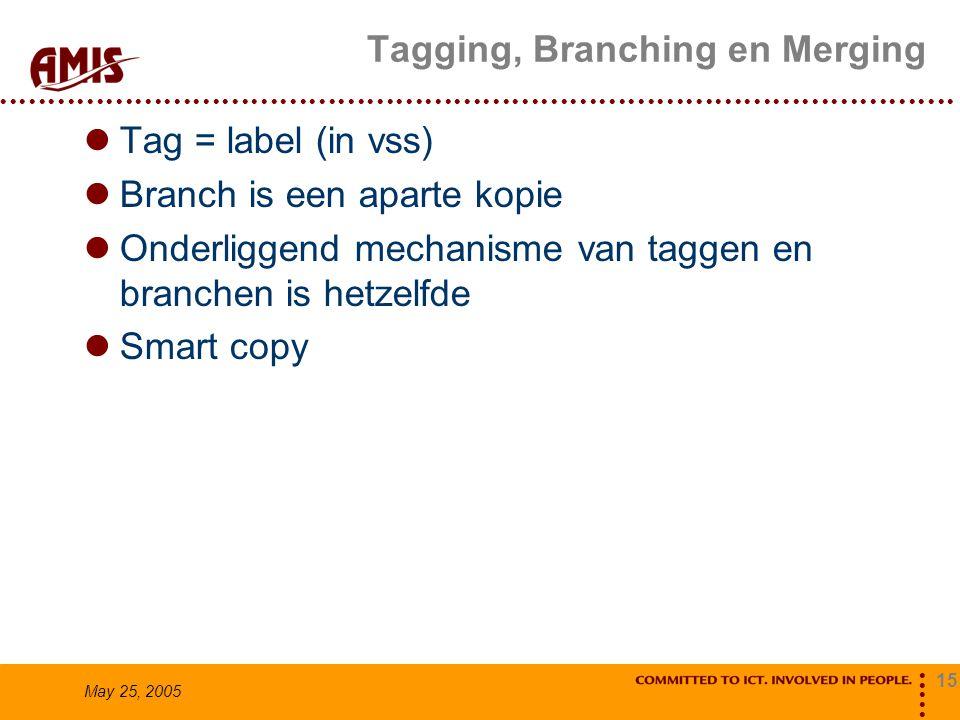 15 May 25, 2005 Tagging, Branching en Merging Tag = label (in vss) Branch is een aparte kopie Onderliggend mechanisme van taggen en branchen is hetzel