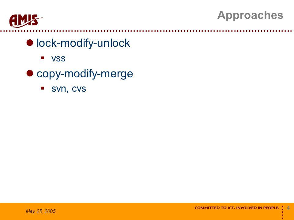 4 May 25, 2005 Approaches lock-modify-unlock  vss copy-modify-merge  svn, cvs
