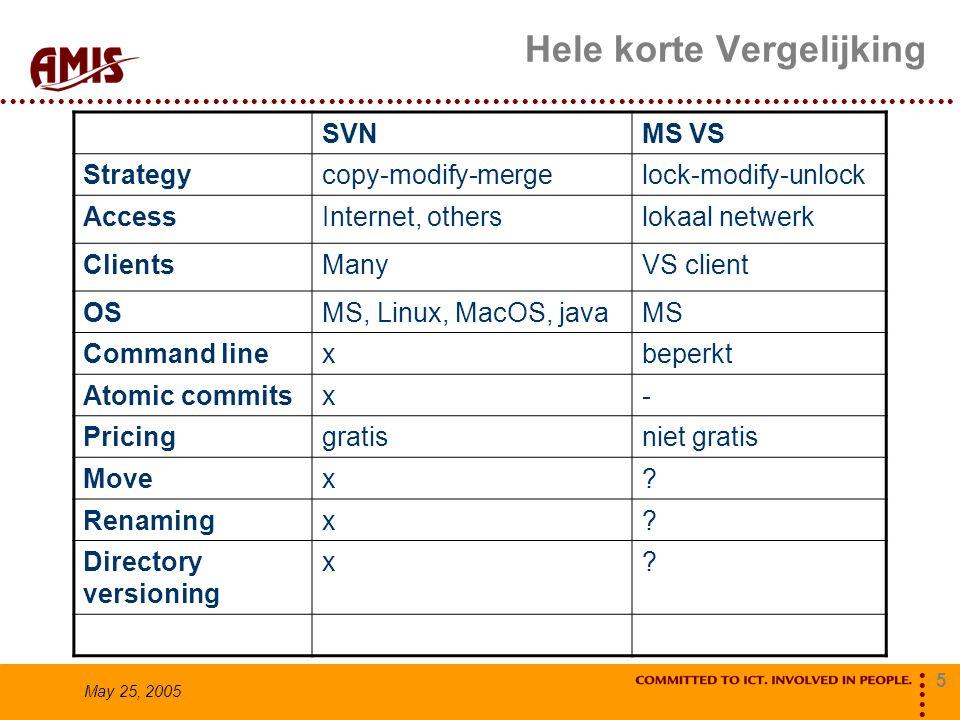 5 May 25, 2005 Hele korte Vergelijking SVNMS VS Strategycopy-modify-mergelock-modify-unlock AccessInternet, otherslokaal netwerk ClientsManyVS client