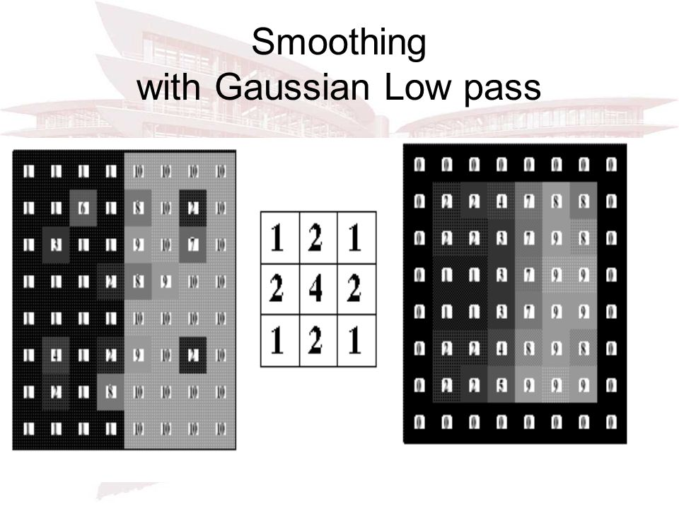Smoothing with Gaussian Low pass