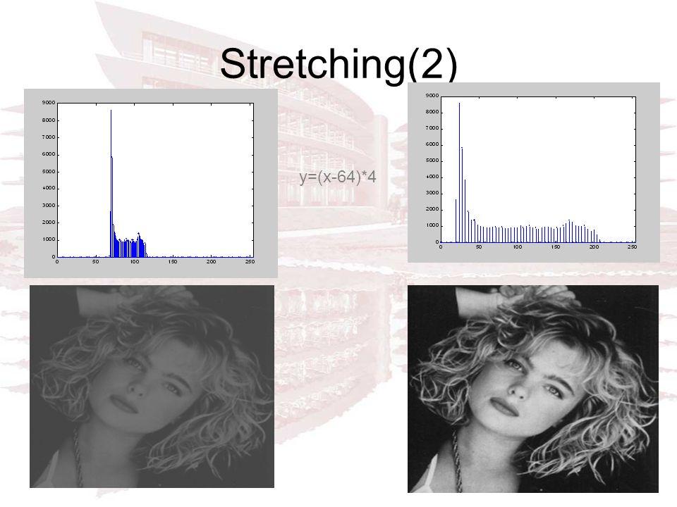 Stretching(2) y=(x-64)*4