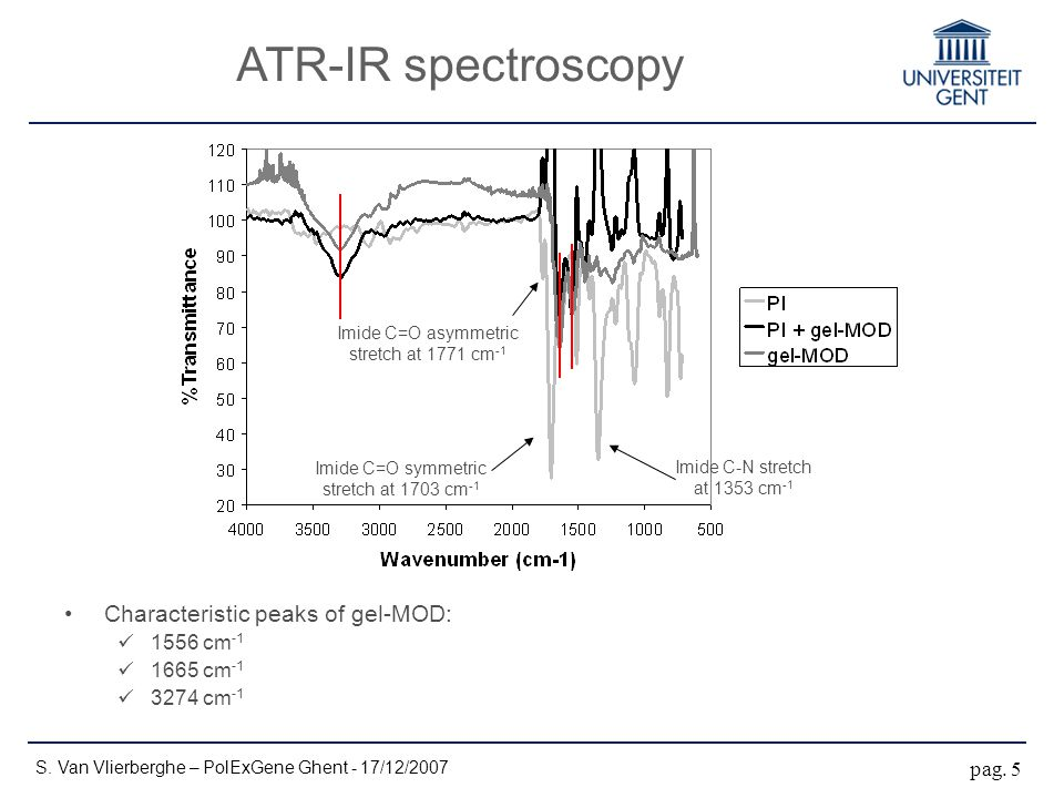 ATR-IR spectroscopy S.Van Vlierberghe – PolExGene Ghent - 17/12/2007 pag.