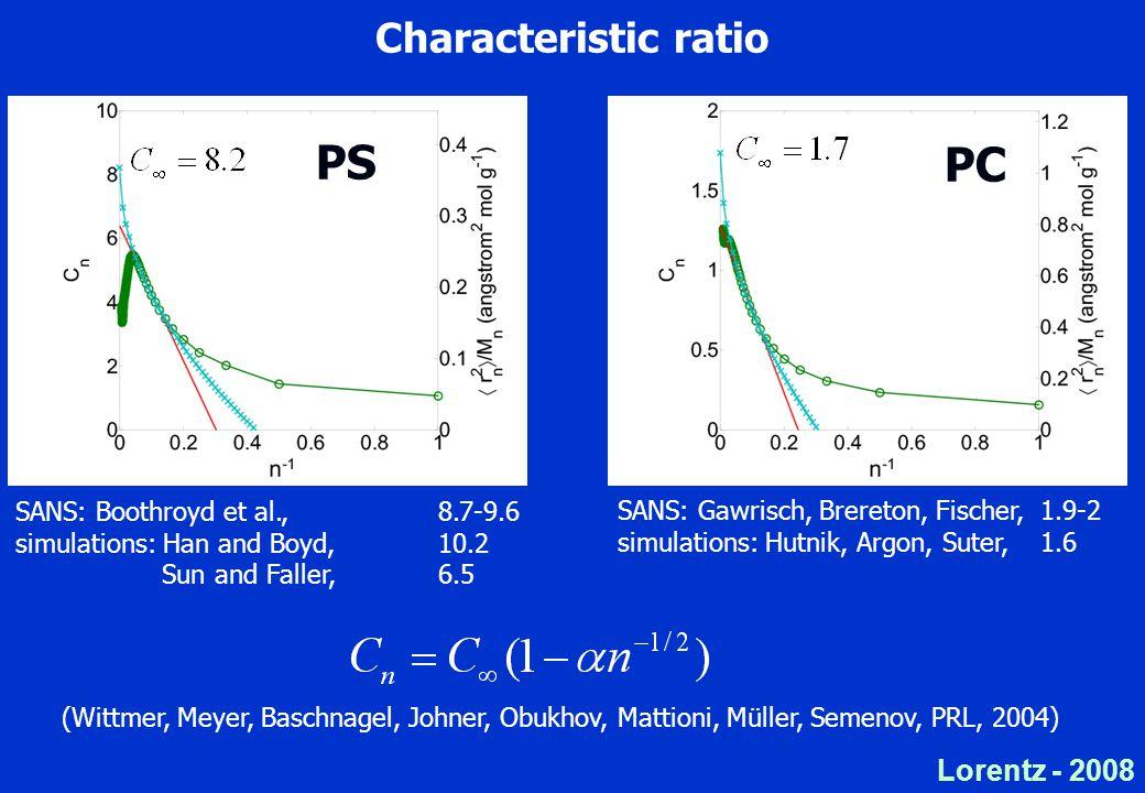 Lorentz - 2008 Characteristic ratio PS PC SANS: Boothroyd et al., 8.7-9.6 simulations: Han and Boyd, 10.2 Sun and Faller, 6.5 SANS: Gawrisch, Brereton, Fischer, 1.9-2 simulations: Hutnik, Argon, Suter, 1.6 (Wittmer, Meyer, Baschnagel, Johner, Obukhov, Mattioni, Müller, Semenov, PRL, 2004)