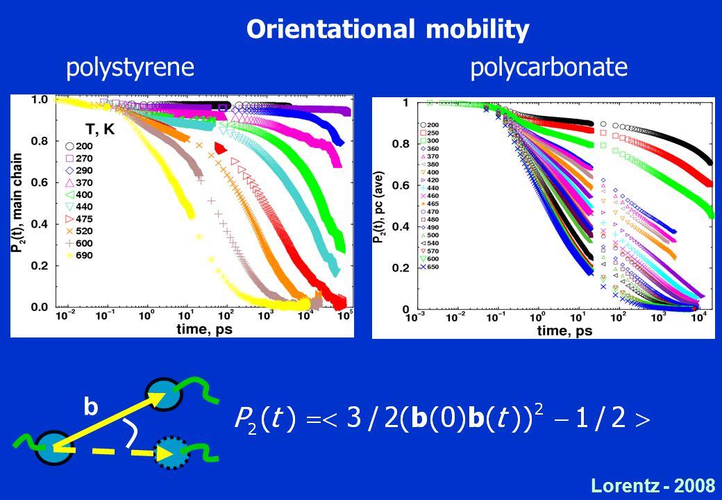 Lorentz - 2008 Orientational mobility b polystyrenepolycarbonate