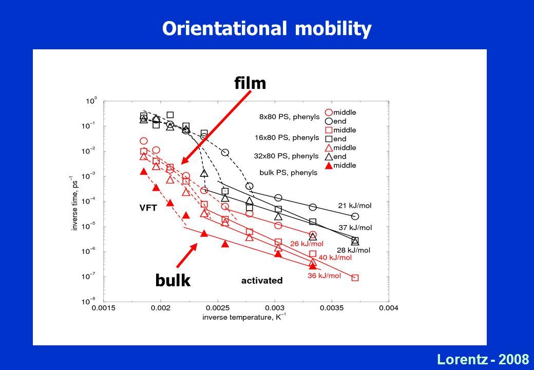 Lorentz - 2008 Orientational mobility film bulk