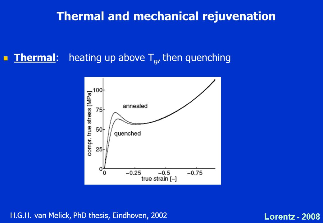 Lorentz Thermal and mechanical rejuvenation Thermal: heating up above T g, then quenching H.G.H.
