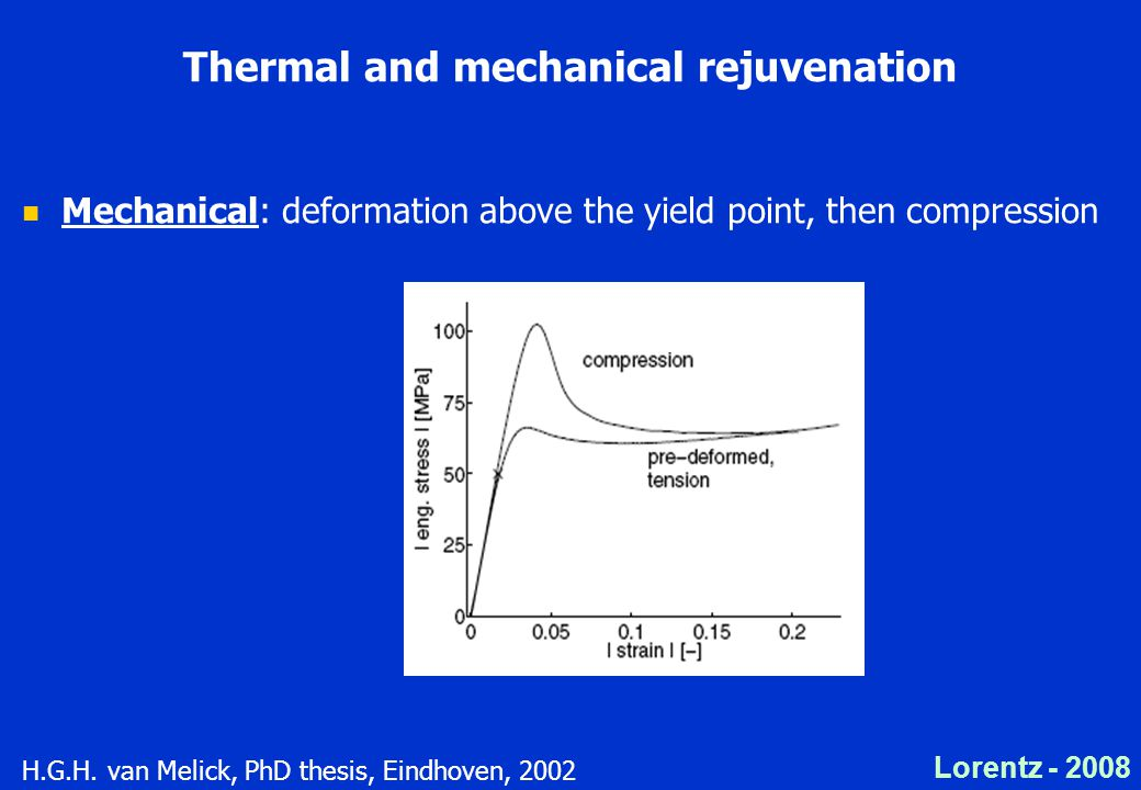 Lorentz - 2008 Thermal and mechanical rejuvenation H.G.H. van Melick, PhD thesis, Eindhoven, 2002 Mechanical: deformation above the yield point, then