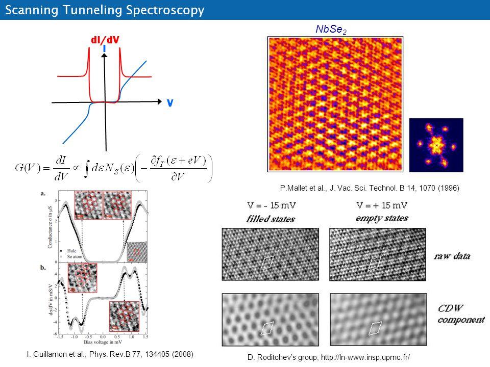 I V dI/dV Scanning Tunneling Spectroscopy P.Mallet et al., J. Vac. Sci. Technol. B 14, 1070 (1996) NbSe 2 D. Roditchev's group, http://ln-www.insp.upm