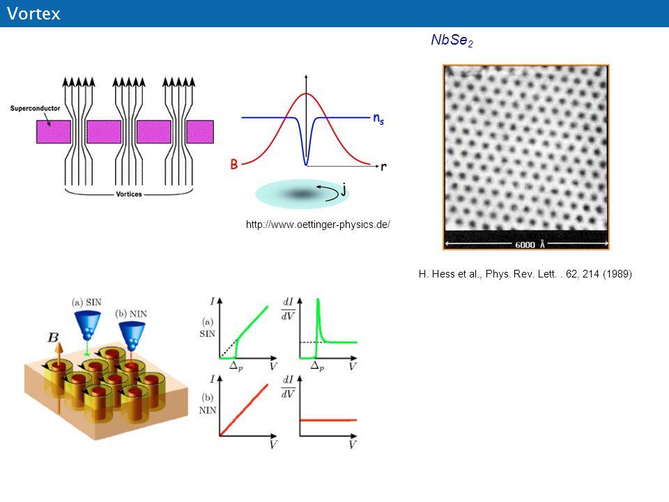 http://www.oettinger-physics.de/ Vortex H. Hess et al., Phys. Rev. Lett.. 62, 214 (1989) NbSe 2