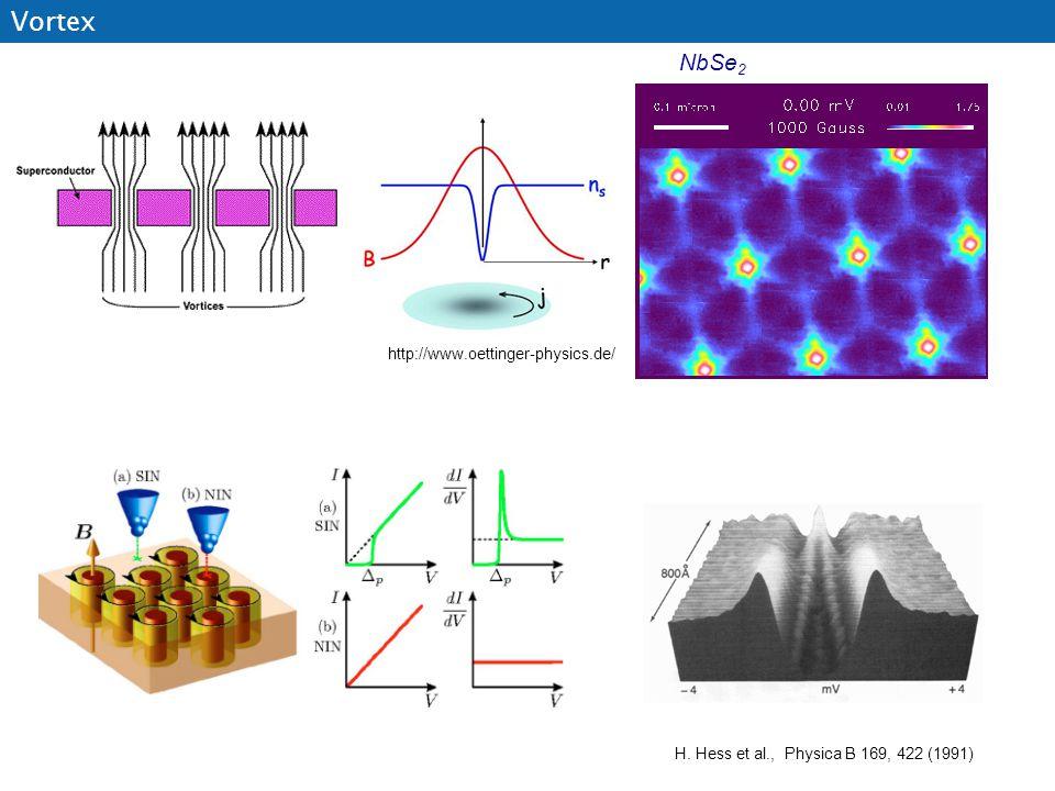 http://www.oettinger-physics.de/ Vortex NbSe 2 H. Hess et al., Physica B 169, 422 (1991)