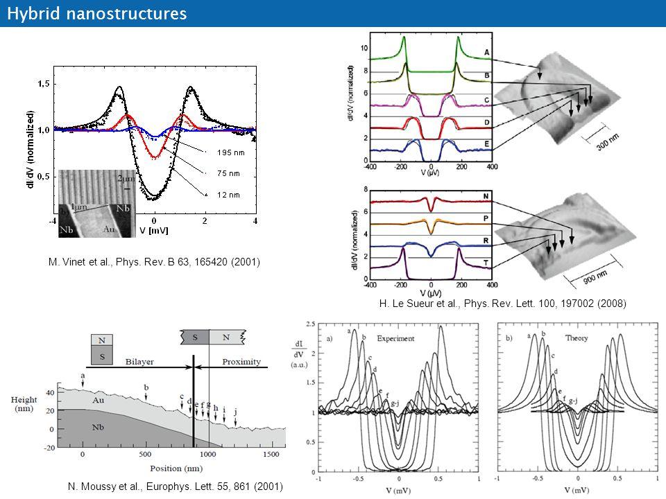 Hybrid nanostructures N. Moussy et al., Europhys. Lett. 55, 861 (2001) M. Vinet et al., Phys. Rev. B 63, 165420 (2001) H. Le Sueur et al., Phys. Rev.