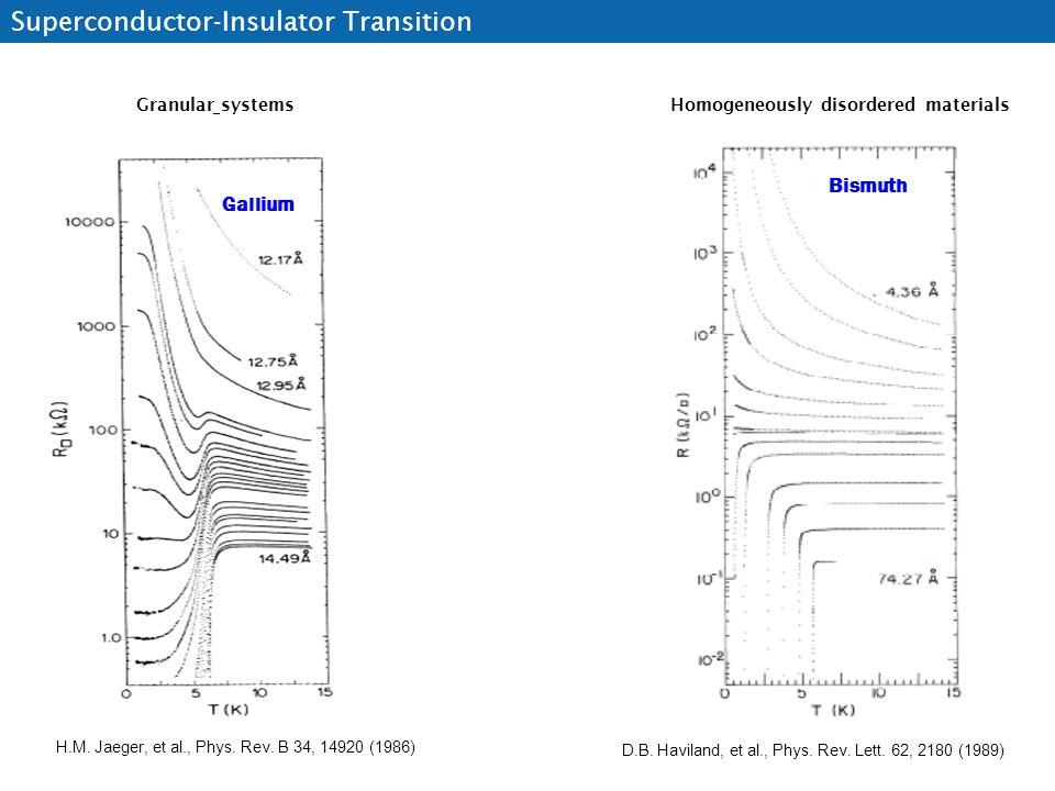 Superconductor-Insulator Transition Granular systemsHomogeneously disordered materials H.M. Jaeger, et al., Phys. Rev. B 34, 14920 (1986) D.B. Havilan