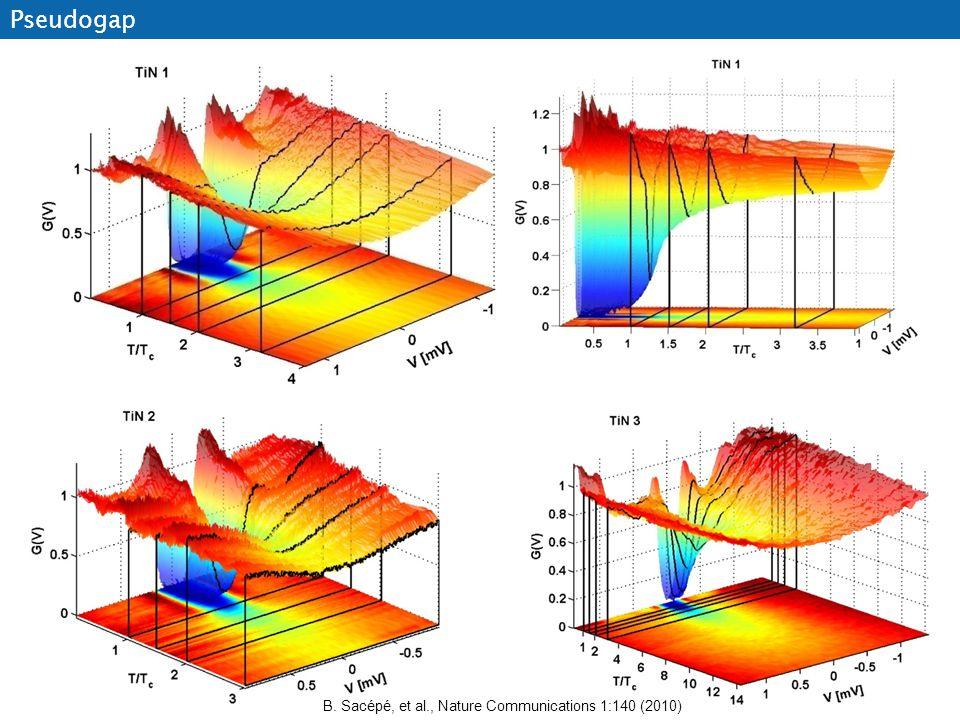 Pseudogap B. Sacépé, et al., Nature Communications 1:140 (2010)