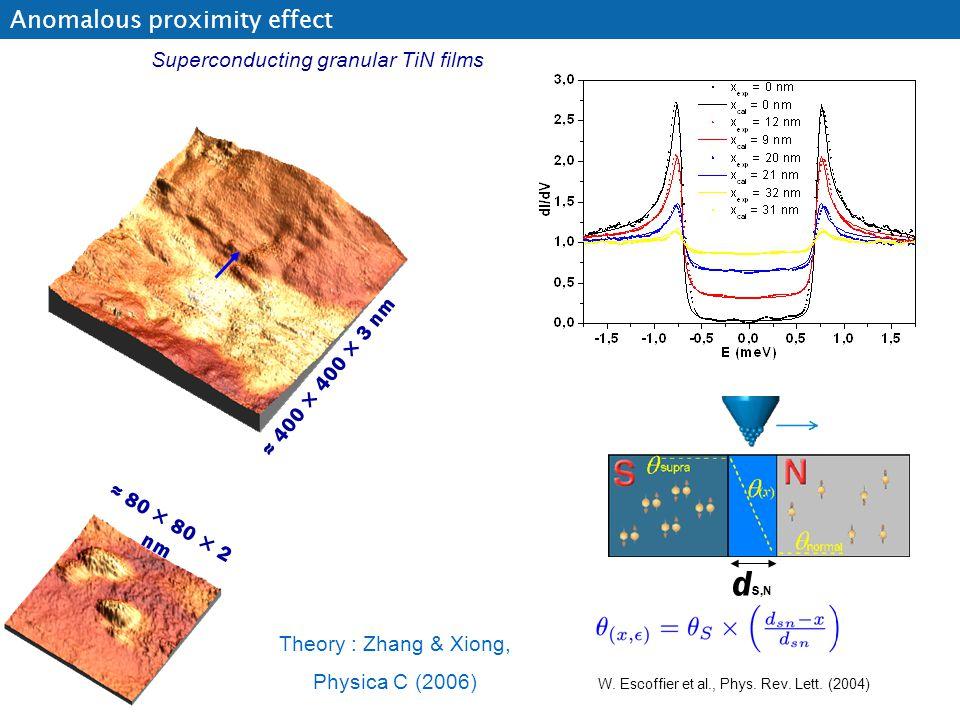 Anomalous proximity effect Superconducting granular TiN films d S,N W. Escoffier et al., Phys. Rev. Lett. (2004) ≈ 80 × 80 × 2 nm ≈ 400 × 400 × 3 nm T