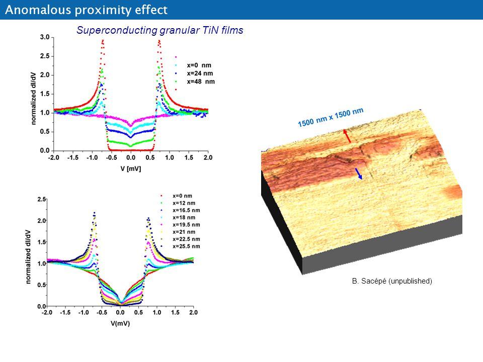 Anomalous proximity effect Superconducting granular TiN films B. Sacépé (unpublished) 1500 nm x 1500 nm