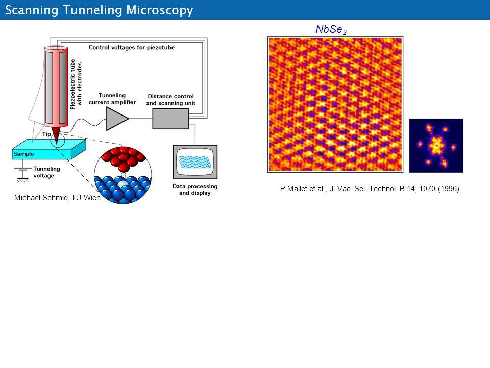 P.Mallet et al., J. Vac. Sci. Technol. B 14, 1070 (1996) Michael Schmid, TU Wien NbSe 2 Scanning Tunneling Microscopy