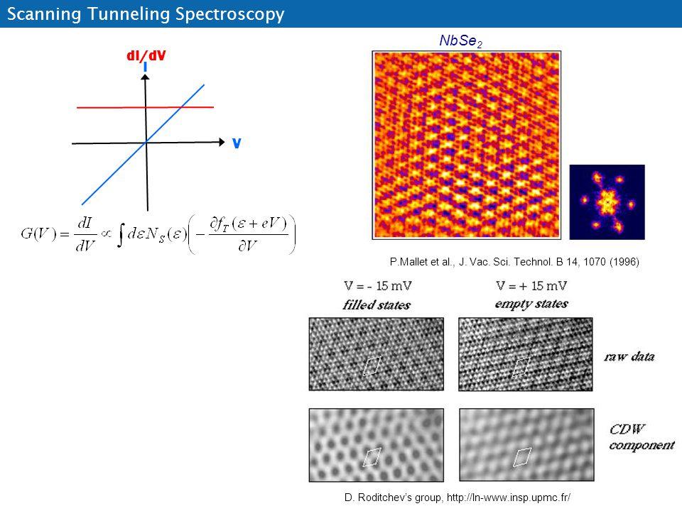 Scanning Tunneling Spectroscopy P.Mallet et al., J. Vac. Sci. Technol. B 14, 1070 (1996) I V dI/dV NbSe 2 D. Roditchev's group, http://ln-www.insp.upm
