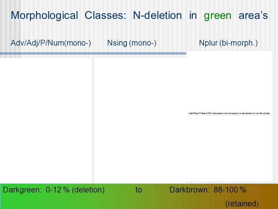 Morphological Classes: N-deletion in green area's Adv/Adj/P/Num(mono-) Nsing (mono-) Nplur (bi-morph.) Darkgreen: 0-12 % (deletion) to Darkbrown: 88-100 % (retained )