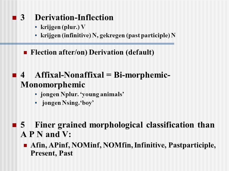 3Derivation-Inflection krijgen (plur.) V krijgen (infinitive) N, gekregen (past participle) N Flection after/on) Derivation (default) 4Affixal-Nonaffixal = Bi-morphemic- Monomorphemic jongen Nplur.
