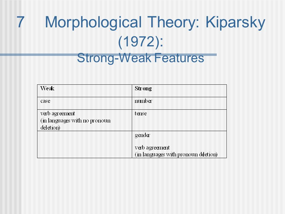 7Morphological Theory: Kiparsky (1972) : Strong-Weak Features