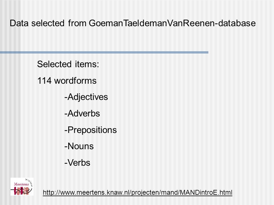 Selected items: 114 wordforms -Adjectives -Adverbs -Prepositions -Nouns -Verbs Data selected from GoemanTaeldemanVanReenen-database http://www.meertens.knaw.nl/projecten/mand/MANDintroE.html