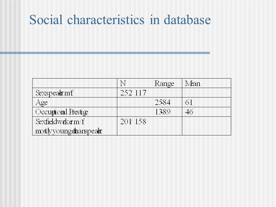 Social characteristics in database