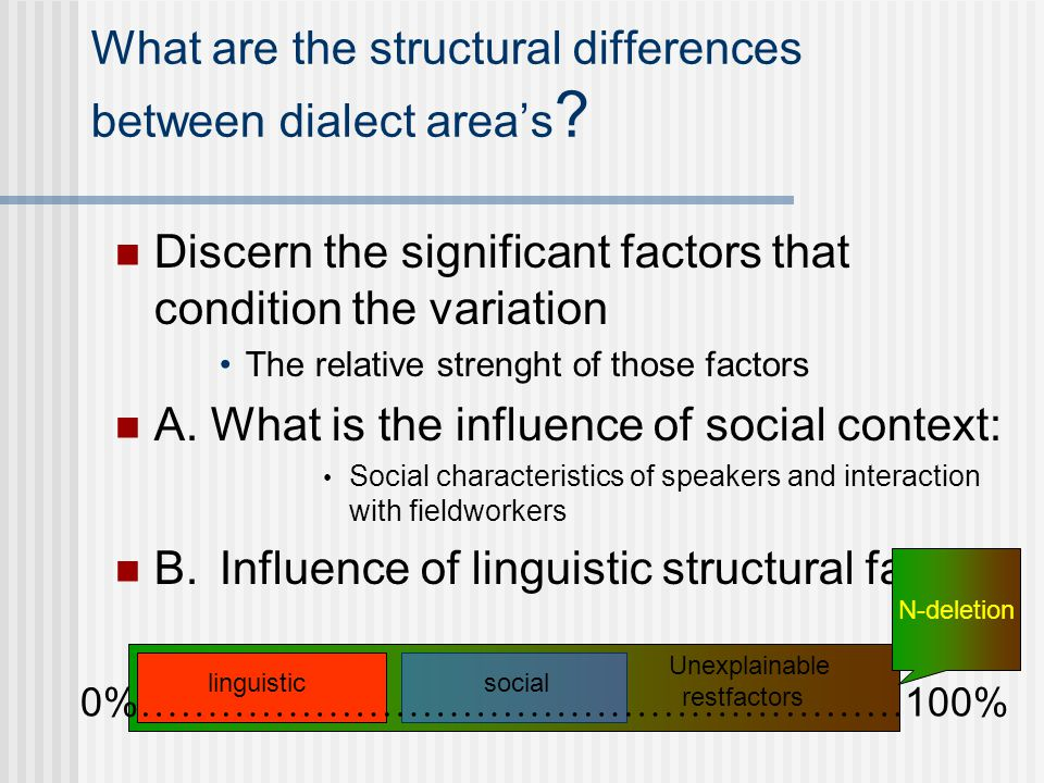 What are the structural differences between dialect area's ? Discern the significant factors that condition the variation The relative strenght of tho
