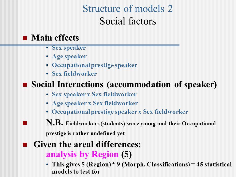 Structure of models 2 Social factors Main effects Sex speaker Age speaker Occupational prestige speaker Sex fieldworker Social Interactions (accommoda