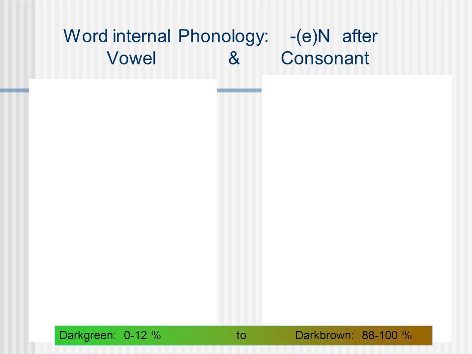 Word internal Phonology: -(e)N after Vowel & Consonant Darkgreen: 0-12 % to Darkbrown: 88-100 %