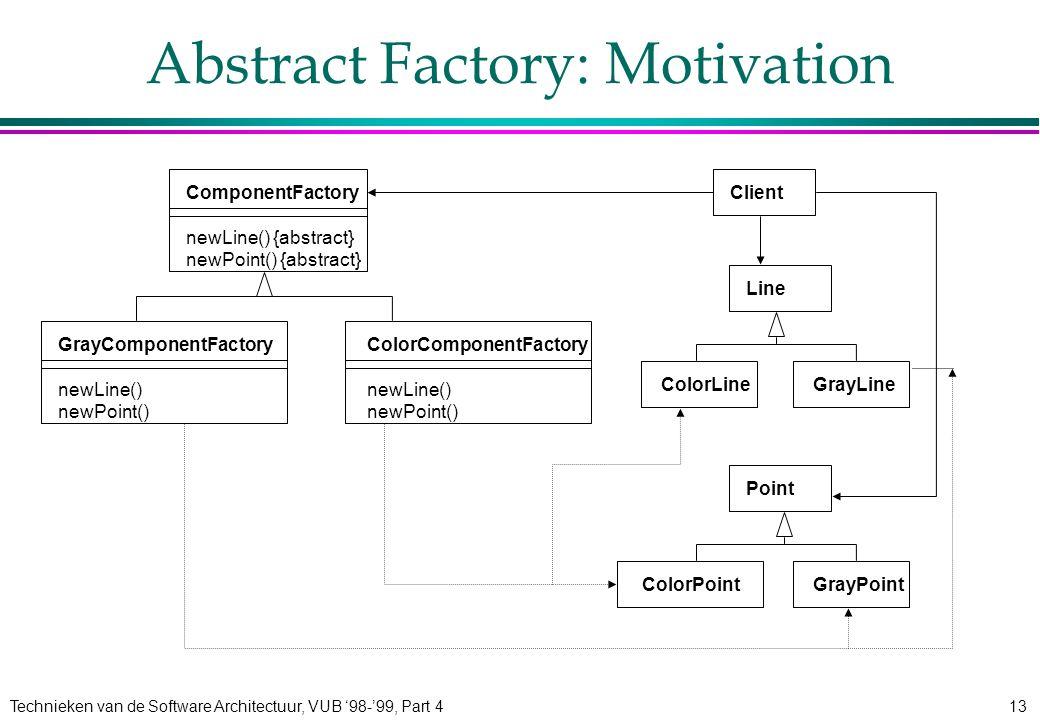 Technieken van de Software Architectuur, VUB '98-'99, Part 413 Abstract Factory: Motivation ComponentFactory newLine() {abstract} newPoint() {abstract