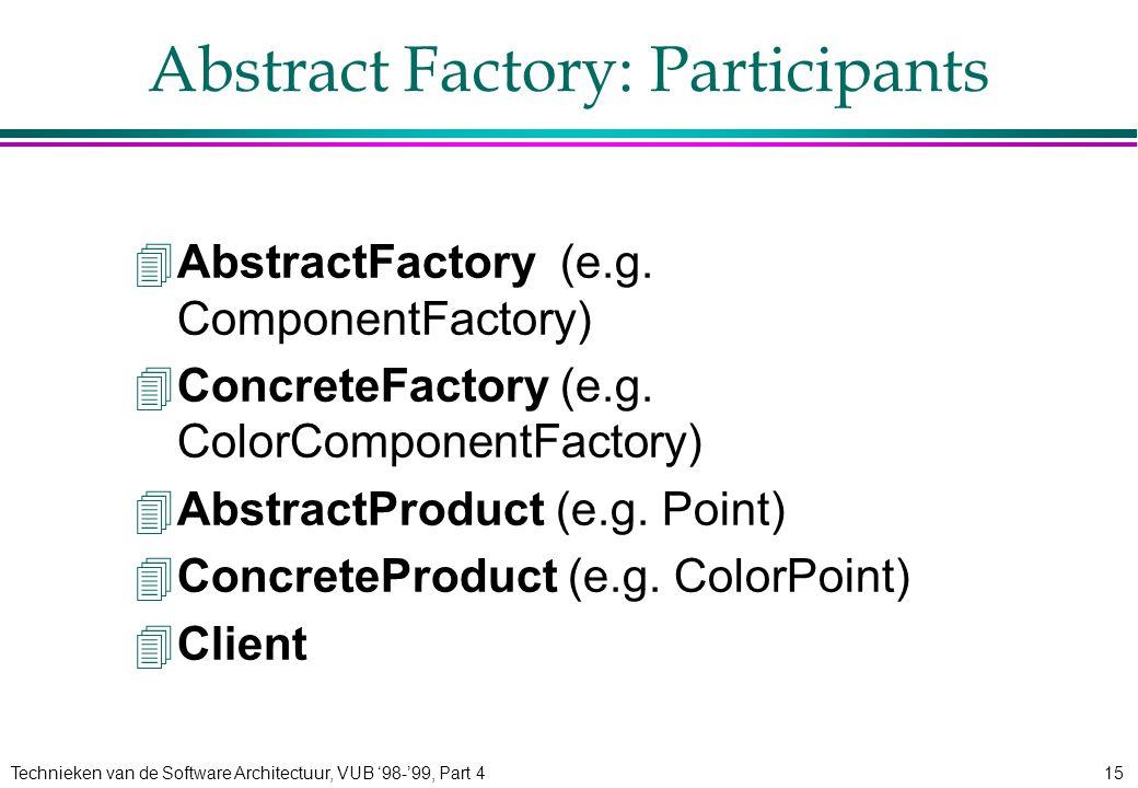 Technieken van de Software Architectuur, VUB '98-'99, Part 415 Abstract Factory: Participants 4AbstractFactory (e.g. ComponentFactory) 4ConcreteFactor