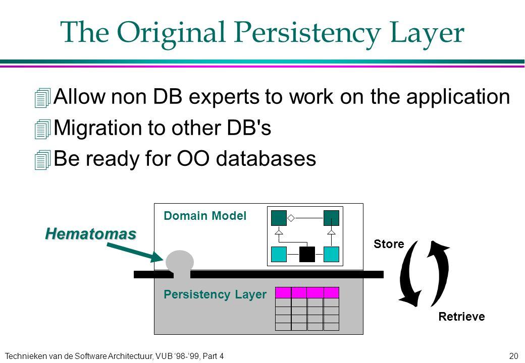 Technieken van de Software Architectuur, VUB '98-'99, Part 420 The Original Persistency Layer 4Allow non DB experts to work on the application 4Migrat