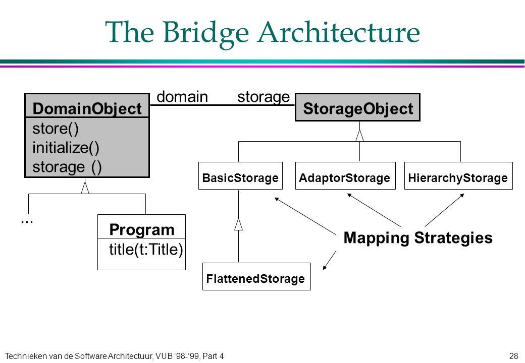 Technieken van de Software Architectuur, VUB '98-'99, Part 428 DomainObject store() initialize() storage () The Bridge Architecture StorageObject... P