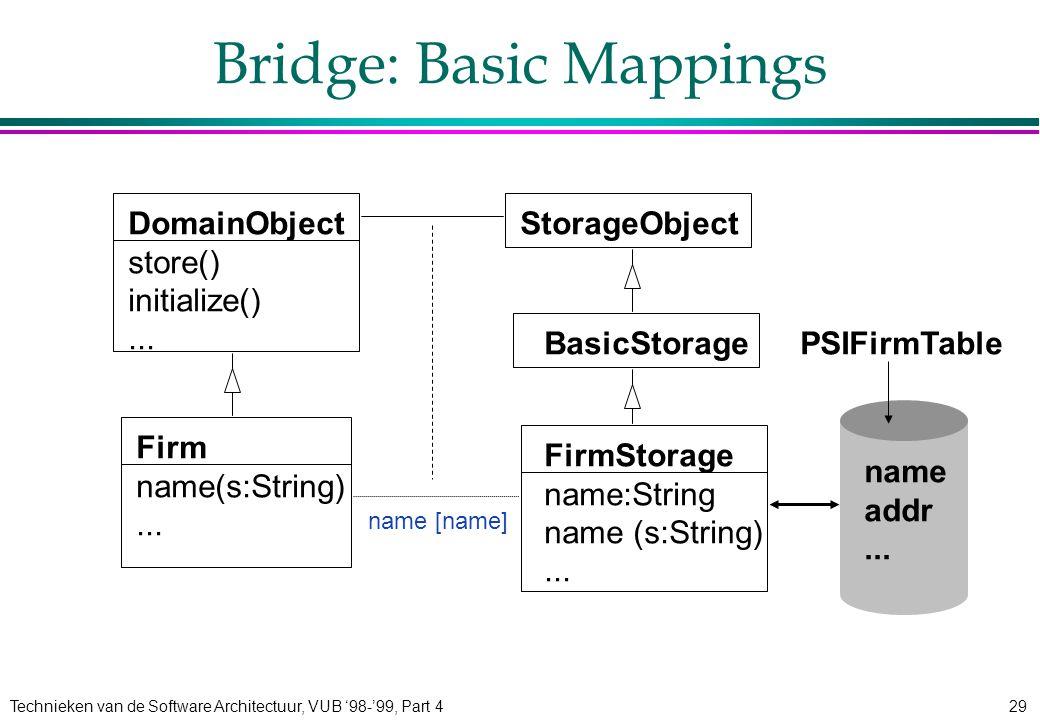 Technieken van de Software Architectuur, VUB '98-'99, Part 429 Bridge: Basic Mappings DomainObject store() initialize()... StorageObject Firm name(s:S