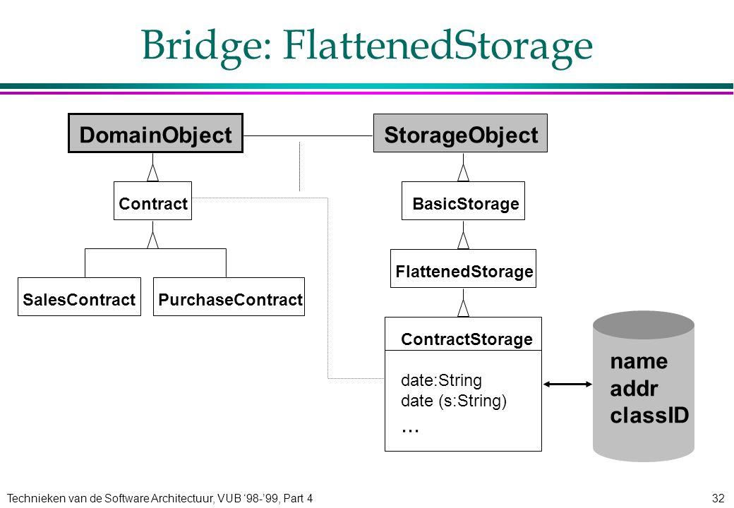 Technieken van de Software Architectuur, VUB '98-'99, Part 432 FlattenedStorage Bridge: FlattenedStorage DomainObject Contract SalesContractPurchaseCo