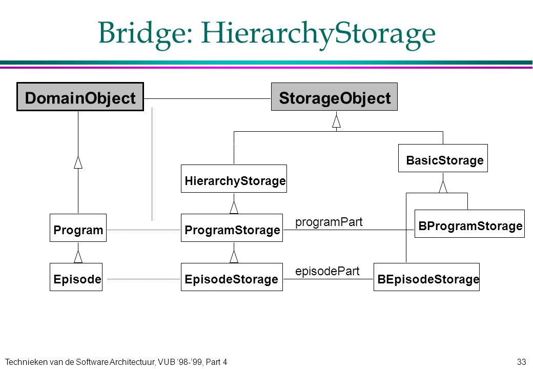 Technieken van de Software Architectuur, VUB '98-'99, Part 433 BProgramStorage Bridge: HierarchyStorage DomainObject Program Episode StorageObject Bas