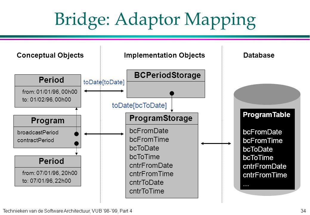 Technieken van de Software Architectuur, VUB '98-'99, Part 434 Bridge: Adaptor Mapping Program broadcastPeriod contractPeriod Period from: 01/01/96, 00h00 to: 01/02/96, 00h00 from: 07/01/96, 20h00 to: 07/01/96, 22h00 Period ProgramTable bcFromDate bcFromTime bcToDate bcToTime cntrFromDate cntrFromTime...