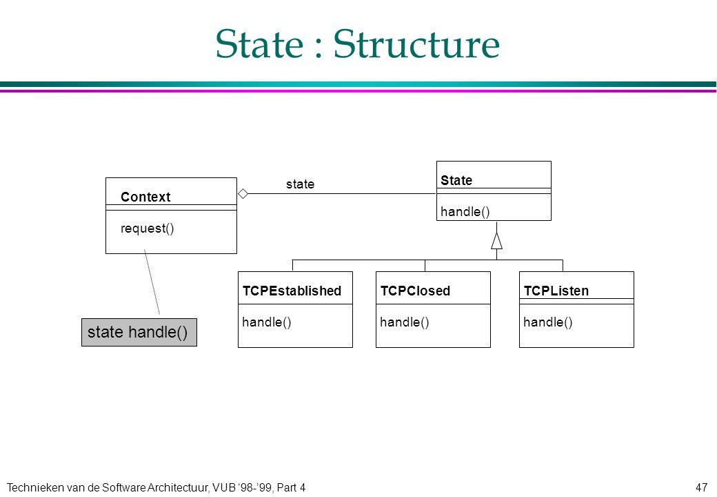 Technieken van de Software Architectuur, VUB '98-'99, Part 447 State : Structure Context request() State handle() TCPListen handle() TCPClosed handle(