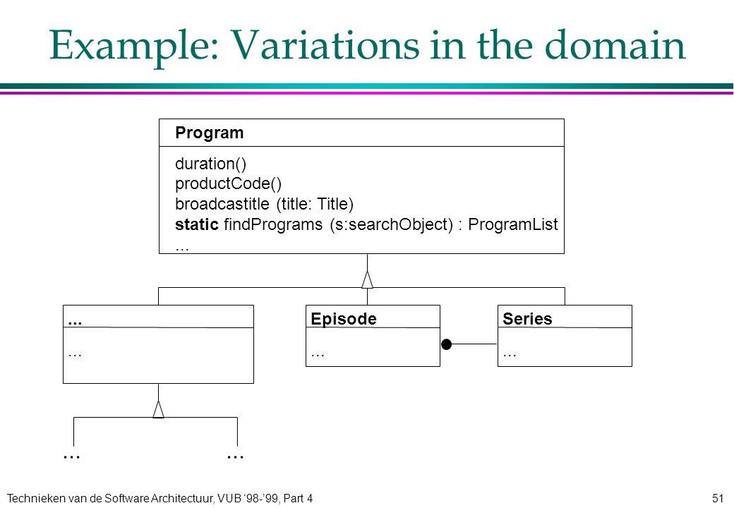 Technieken van de Software Architectuur, VUB '98-'99, Part 451... Program duration() productCode() broadcastitle (title: Title) static findPrograms (s