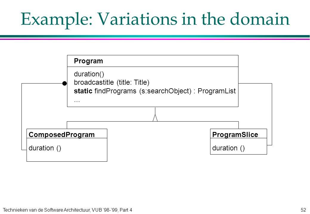 Technieken van de Software Architectuur, VUB '98-'99, Part 452 Example: Variations in the domain ComposedProgram duration () Program duration() broadc