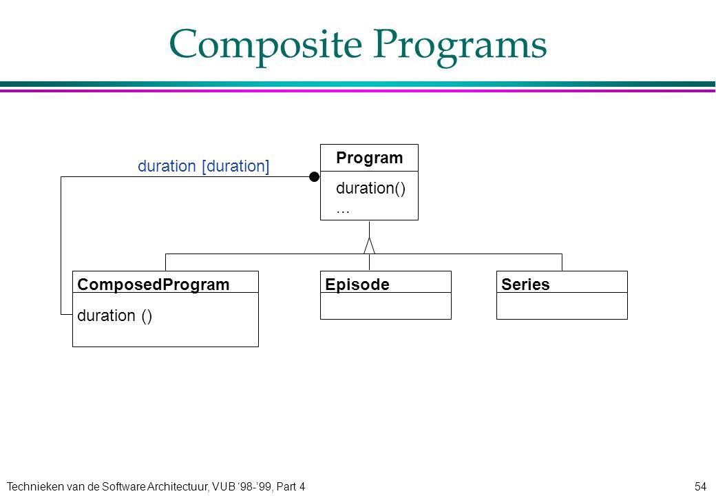Technieken van de Software Architectuur, VUB '98-'99, Part 454 Composite Programs ComposedProgram duration () Program duration()... SeriesEpisode dura