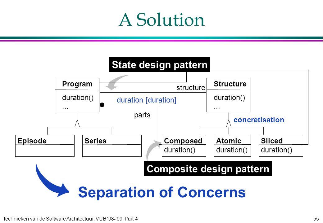 Technieken van de Software Architectuur, VUB '98-'99, Part 455 A Solution Program duration()... SeriesEpisode Structure duration()... Composed duratio
