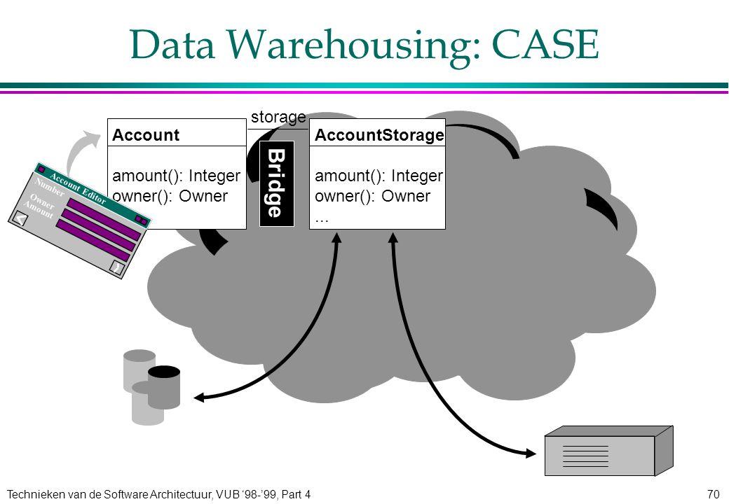 Technieken van de Software Architectuur, VUB '98-'99, Part 470 AccountStorage amount(): Integer owner(): Owner...
