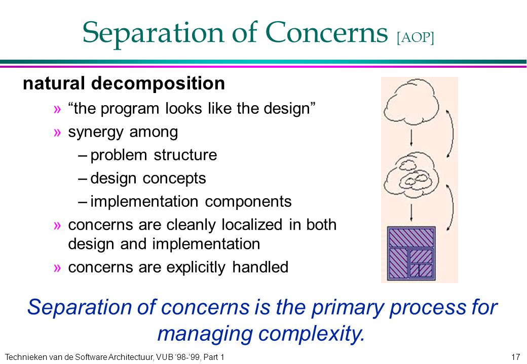 Technieken van de Software Architectuur, VUB '98-'99, Part 117 Separation of Concerns [AOP] natural decomposition » the program looks like the design »synergy among –problem structure –design concepts –implementation components »concerns are cleanly localized in both design and implementation »concerns are explicitly handled Separation of concerns is the primary process for managing complexity.