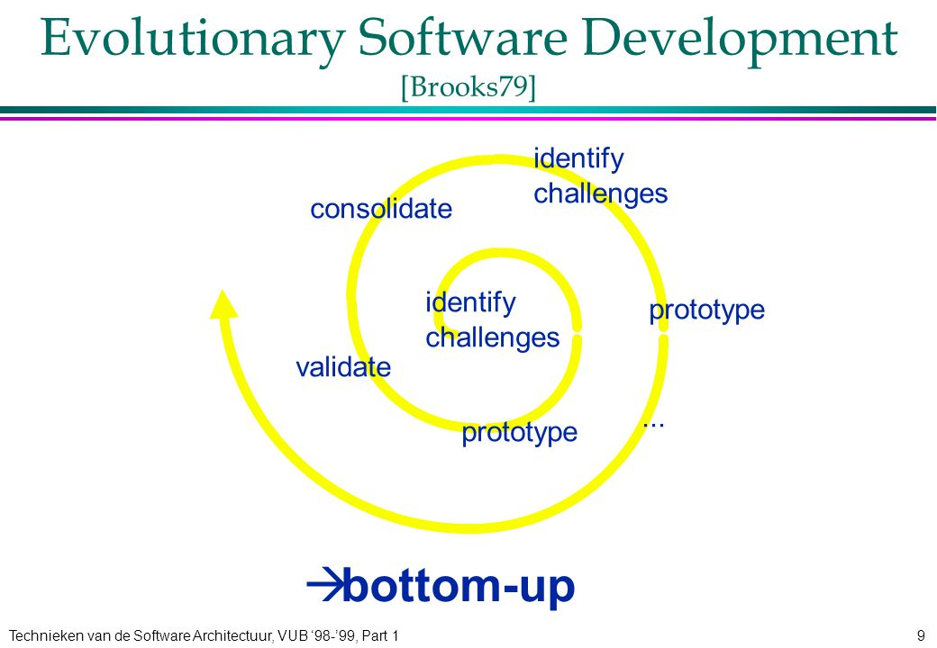 Technieken van de Software Architectuur, VUB '98-'99, Part 19 Evolutionary Software Development [Brooks79] identify challenges prototype validate consolidate identify challenges à bottom-up prototype...