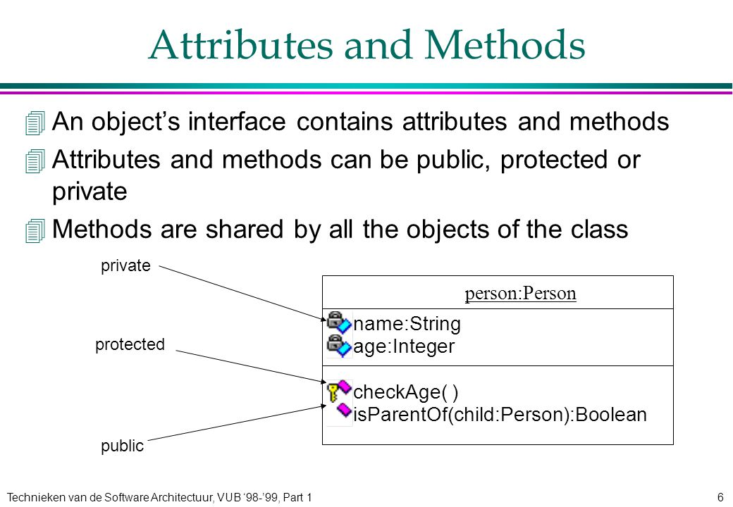 Technieken van de Software Architectuur, VUB '98-'99, Part 16 Attributes and Methods 4An object's interface contains attributes and methods 4Attributes and methods can be public, protected or private 4Methods are shared by all the objects of the class private public person:Person name:String age:Integer checkAge( ) isParentOf(child:Person):Boolean protected